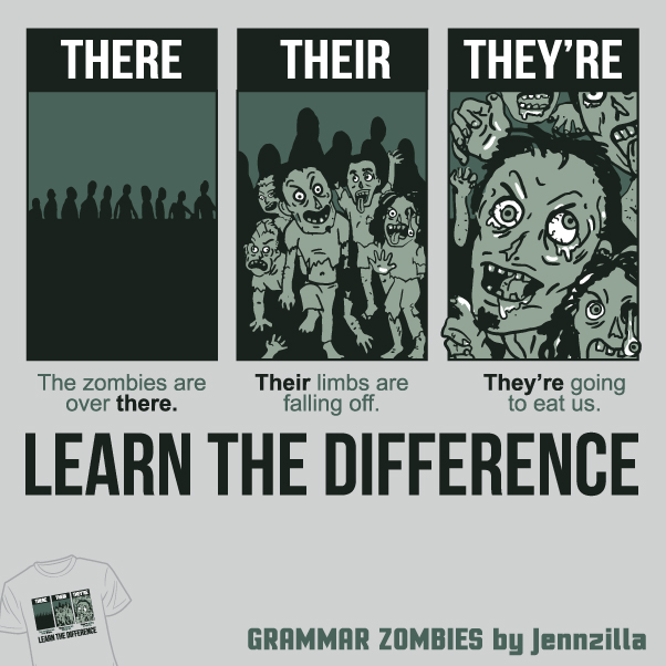 A funny grammar meme with zombies illustrating the difference between there, their, and they're